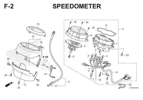 F-2 Speedometer Scoopy eSP K16