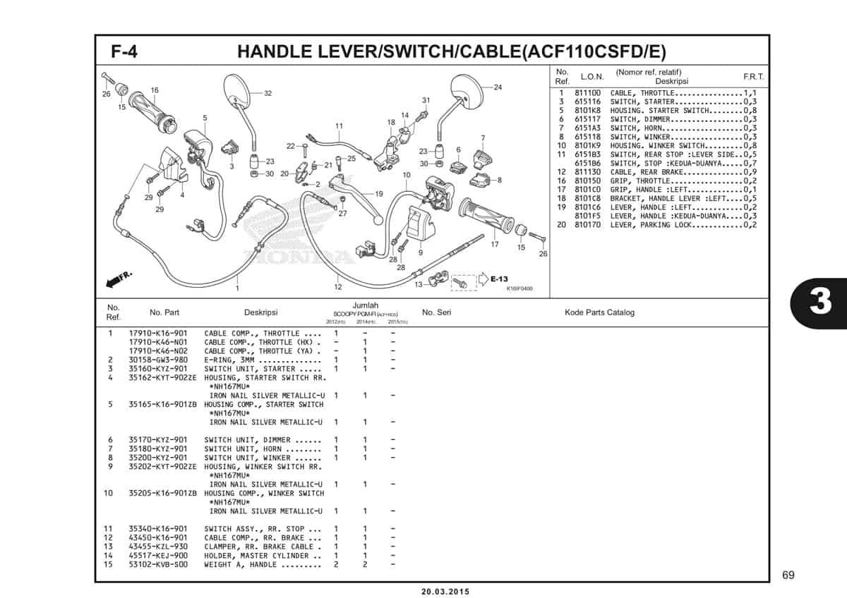 F-4 Handle Lever/Switch/Cable (ACF110CSFD/E) Katalog Scoopy eSP K16