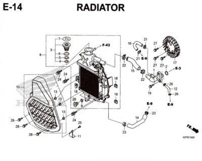 E14 – Radiator – Katalog Honda PCX 150 K97