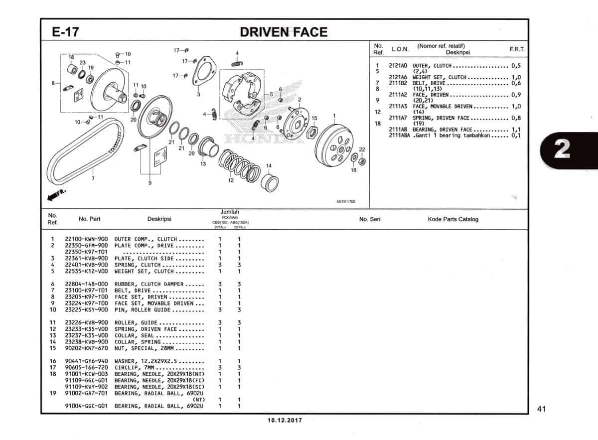 E-17-Driven-Face-Katalog-Pcx-150-K97