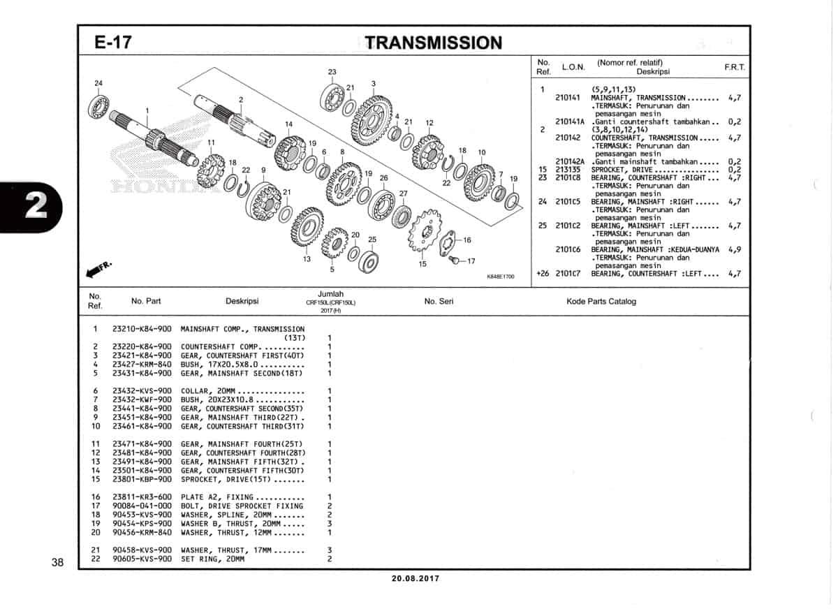 E17-Transmission-Katalog-Honda-Crf-150L