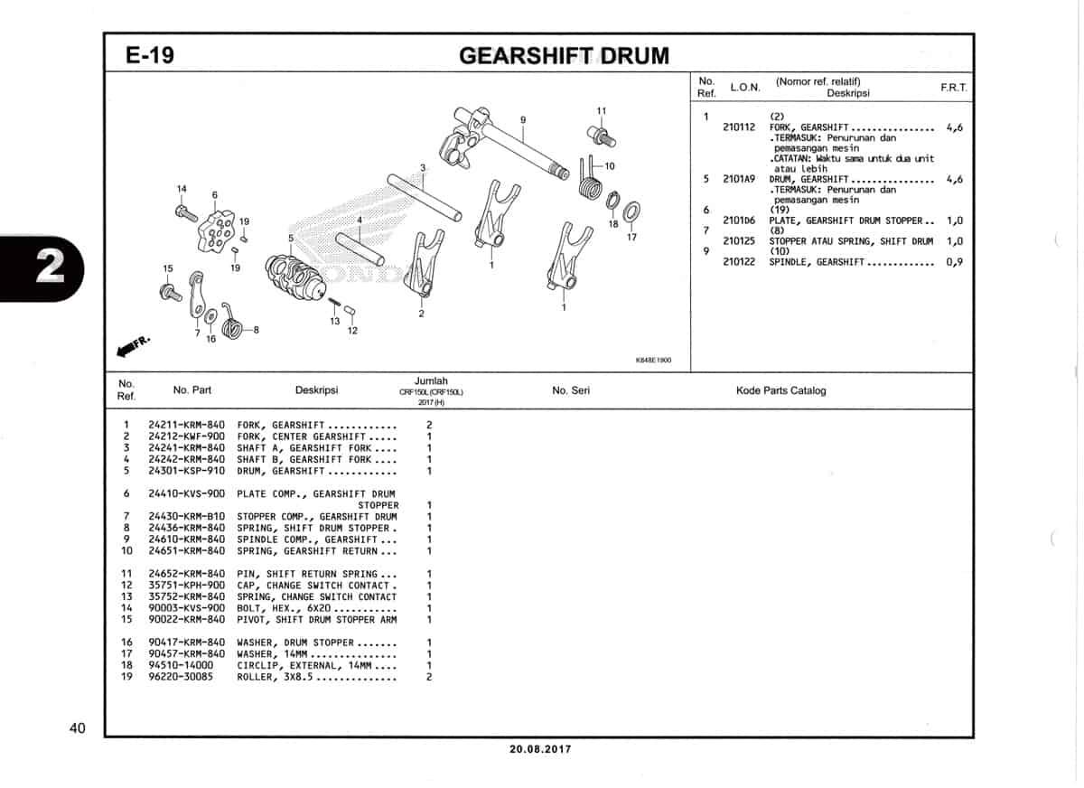 E19-Gearshift-Drum-Katalog-Honda-Crf-150L