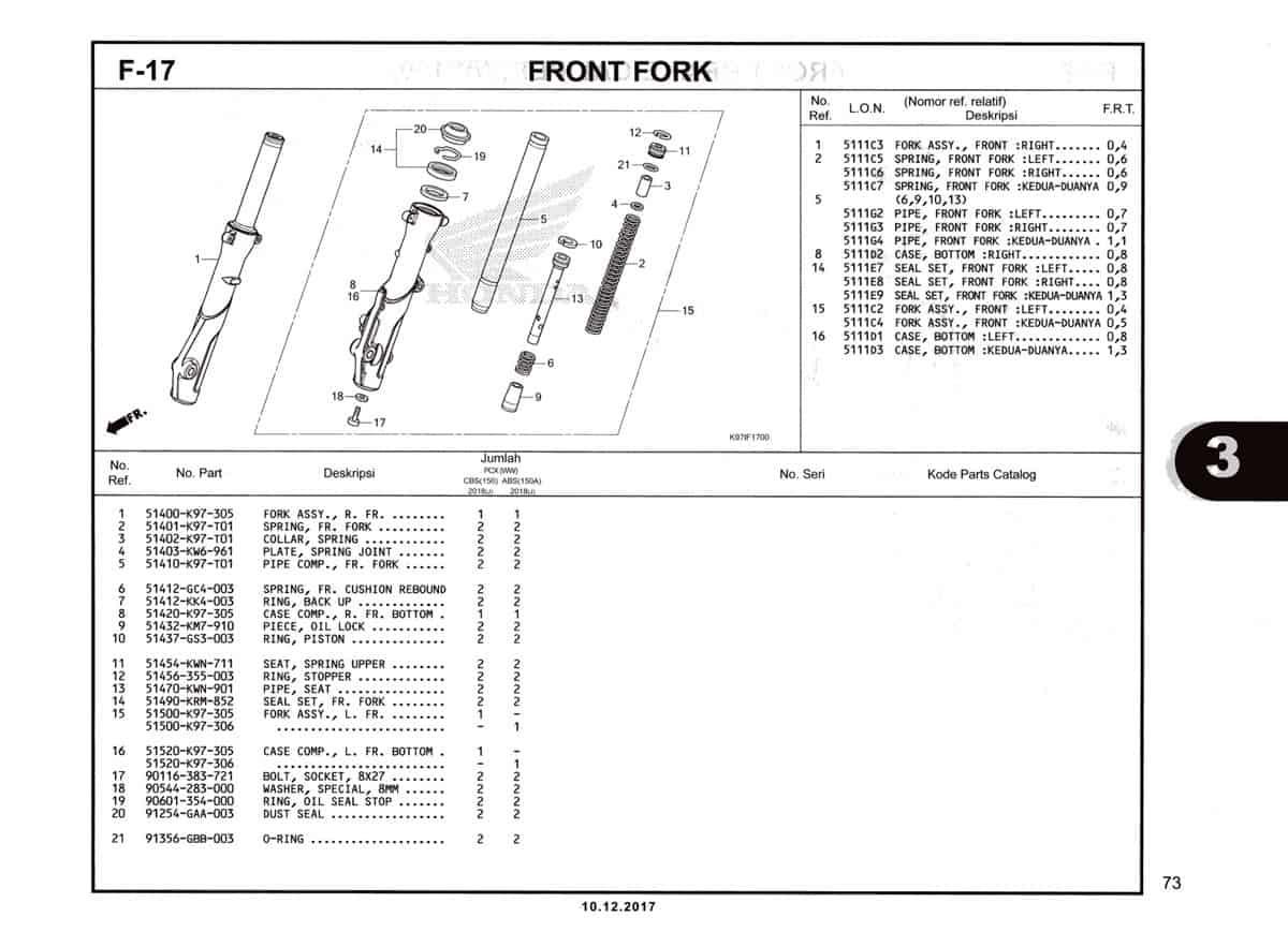 F-17-Front-Fork-Katalog-Pcx-150-K97