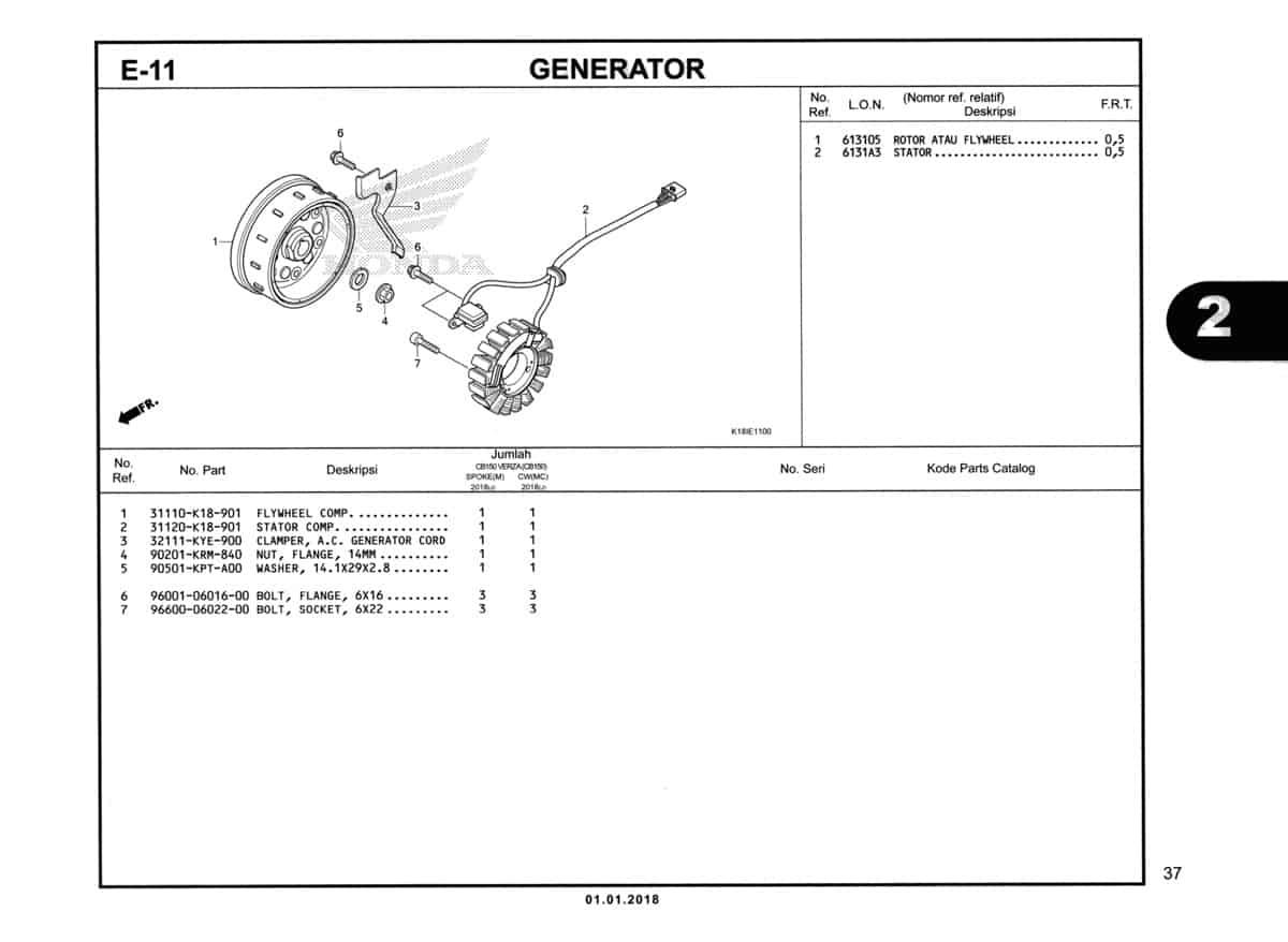 E-11-Generator-Katalog-CB150-Verza