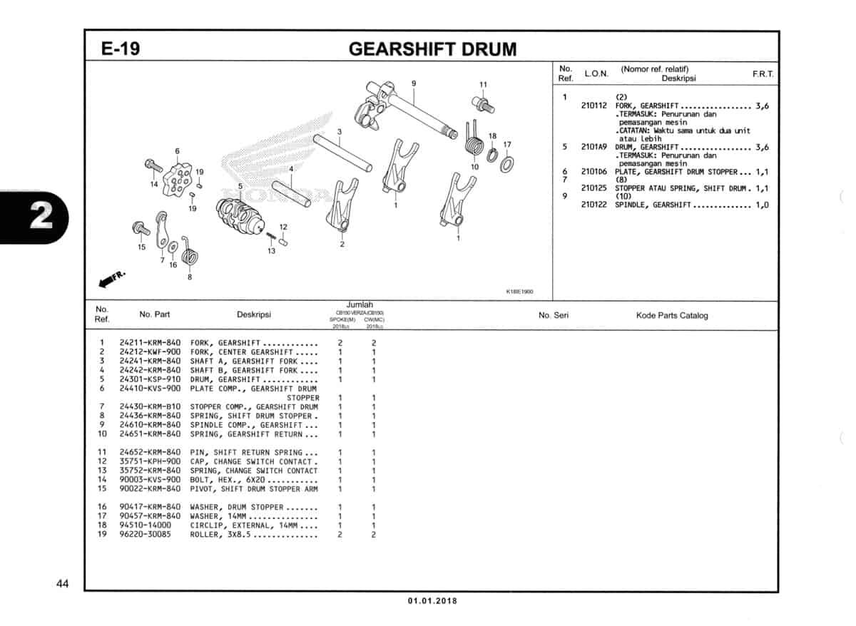 E-19-Gearshift-Drum-Katalog-CB150-Verza