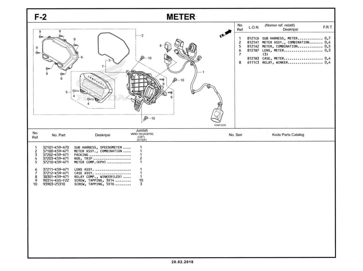 F-2-Meter-Katalog-New-Vario-150-K59J