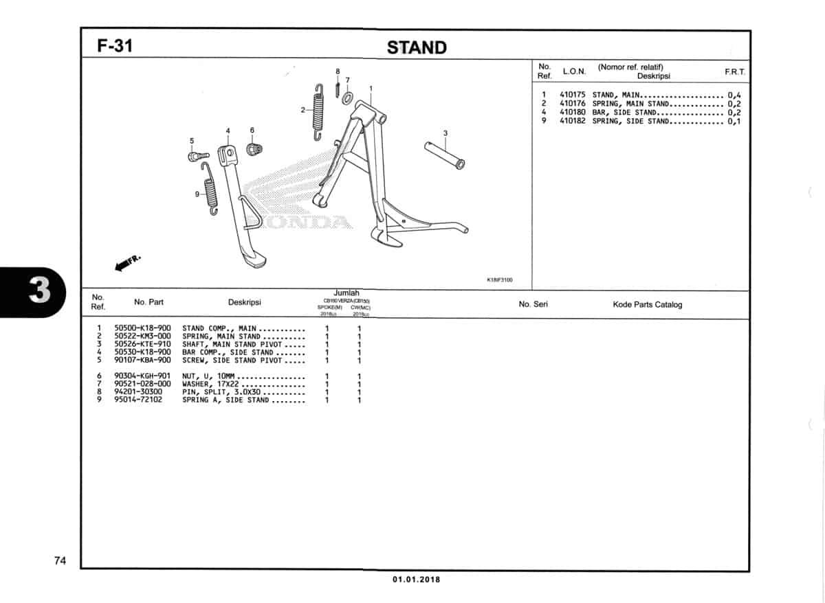 F-31-Stand-Katalog-CB150-Verza