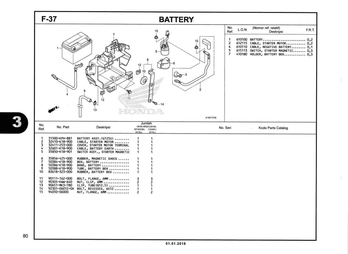 F-37-Battery-Katalog-CB150-Verza