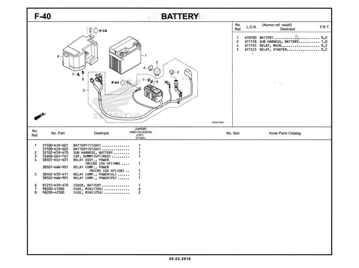F-40-Battery-Katalog-New-Vario-150-K59J