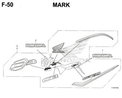 F-50-Mark-CB150-Verza