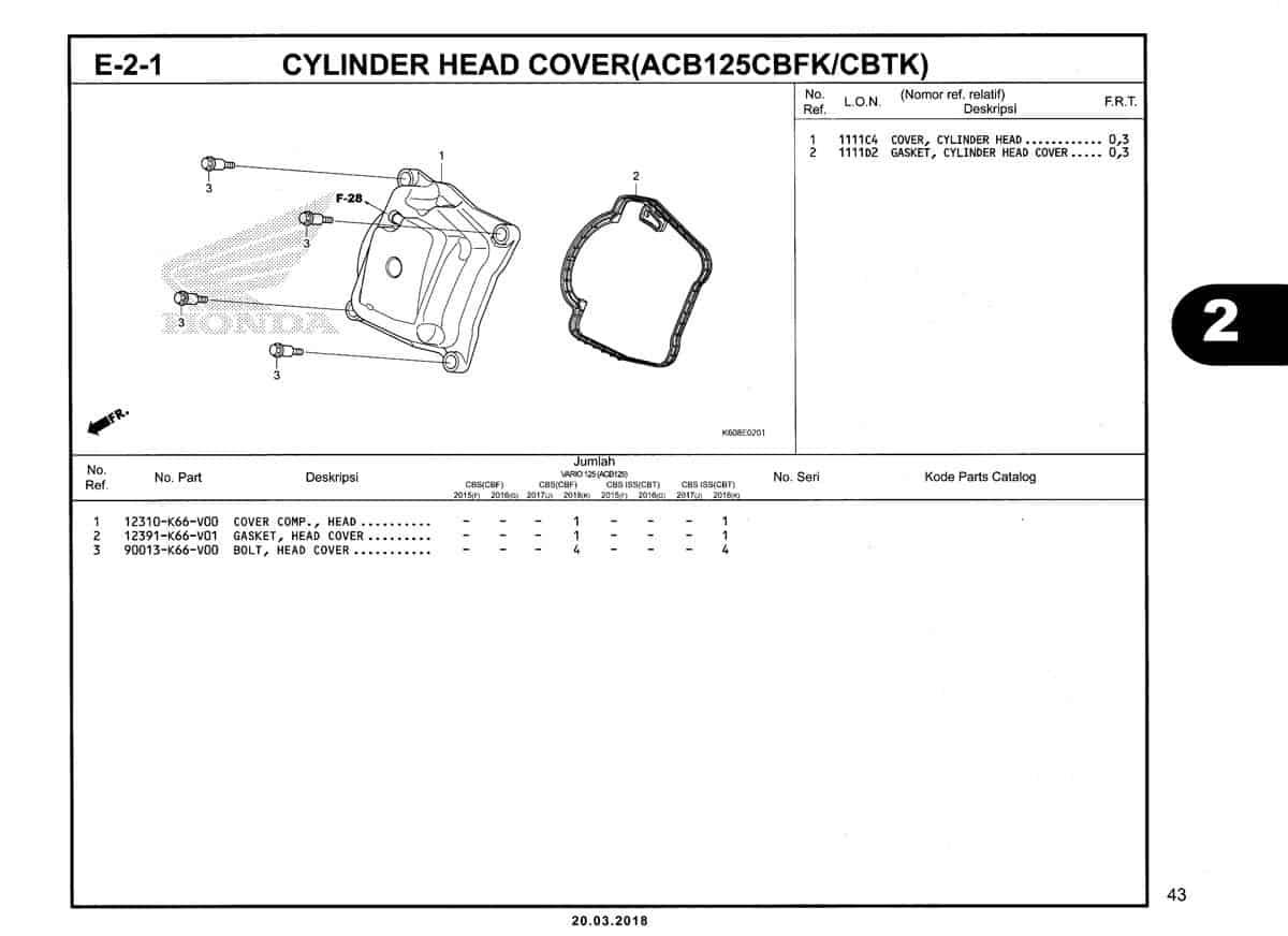 E-2-1-Cylinder-Head-Cover-(ACB125CBFK-CBTK)-Katalog-New-Vario-125-K60R