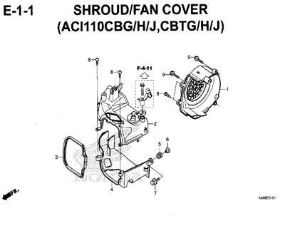 E-1-1-Shroud/Fan-Cover (ACI110CBG/H/J,CBTG/H/J)-Katalog-New-Vario-110