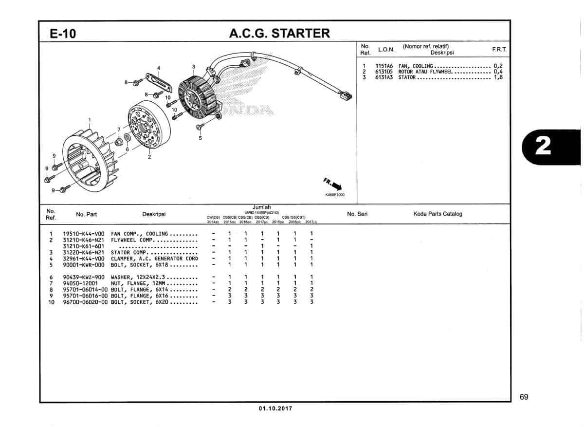 E-10-A.C.G.-Starter-Katalog-New-Vario-110