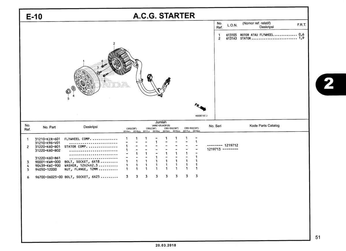 E-10-A.C.G.-Starter-Katalog-New-Vario-125-K60R
