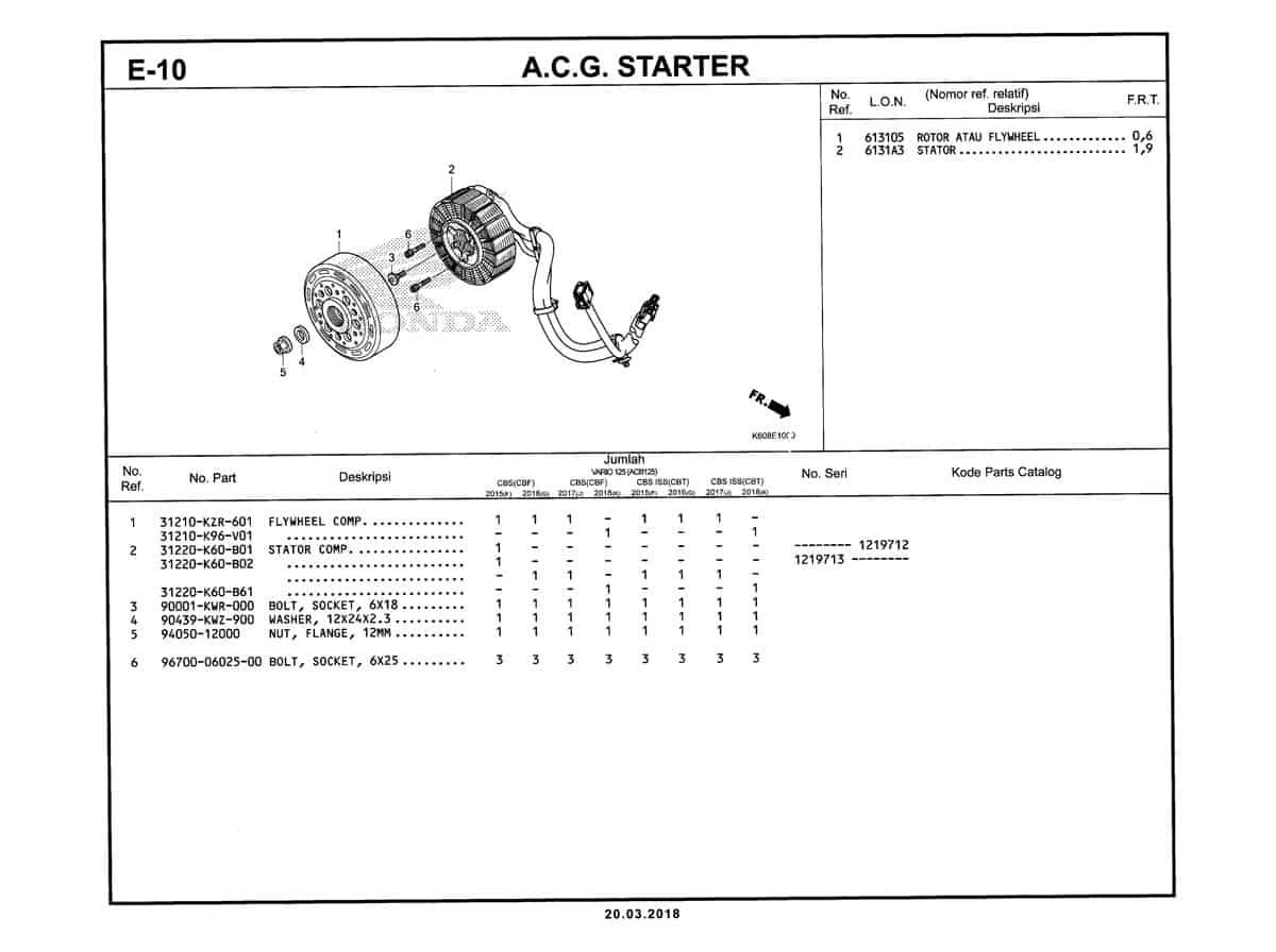 E-10-A.C.G