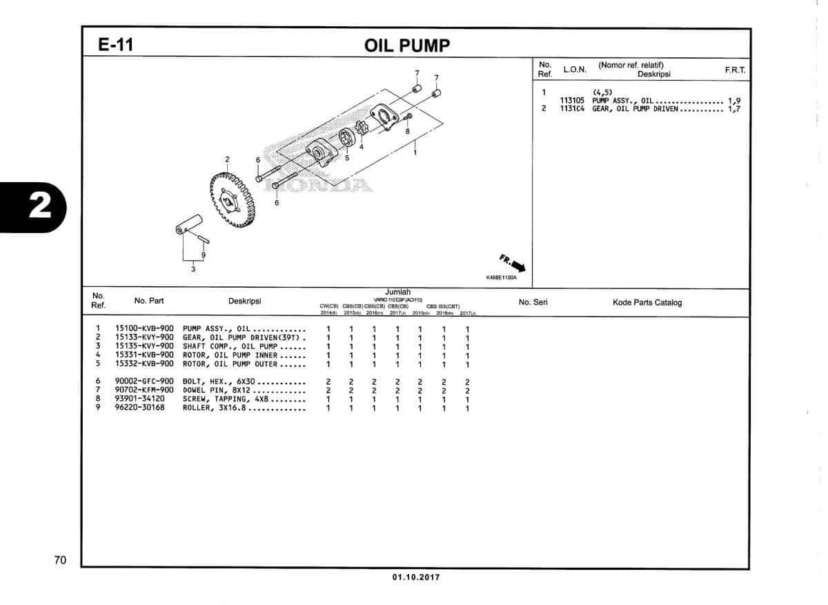 E-11-Oil-Pump-Katalog-New-Vario-110