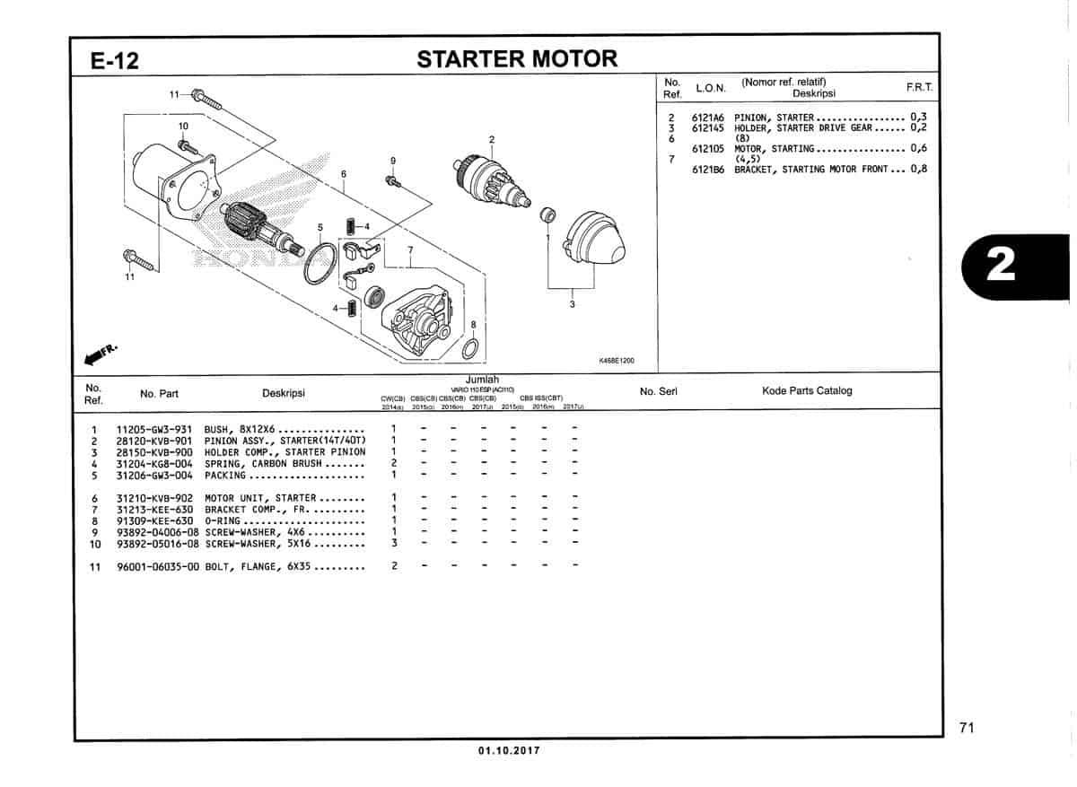 E-12-Starter-Motor-Katalog-New-Vario-110