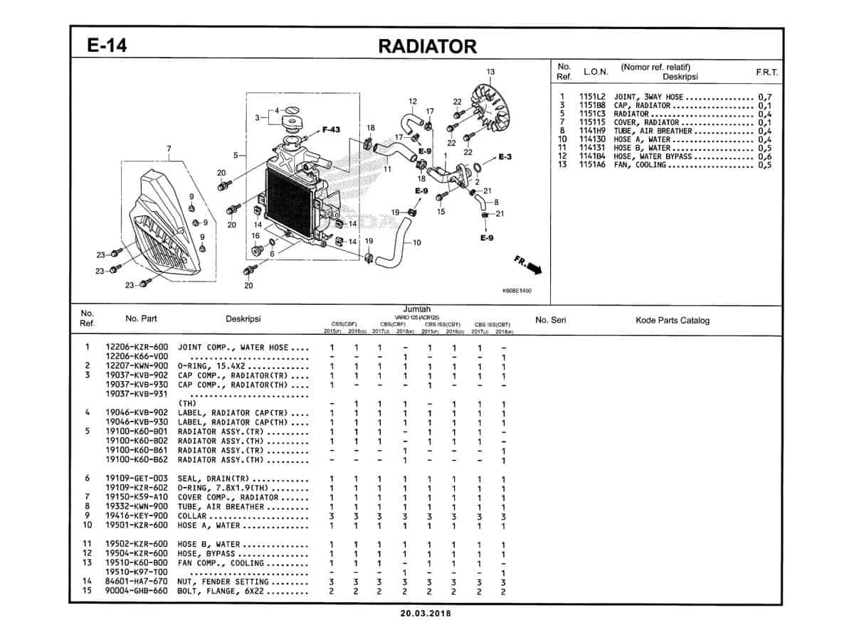 E-14-a-Radiator-Katalog-New-Vario-125-K60R