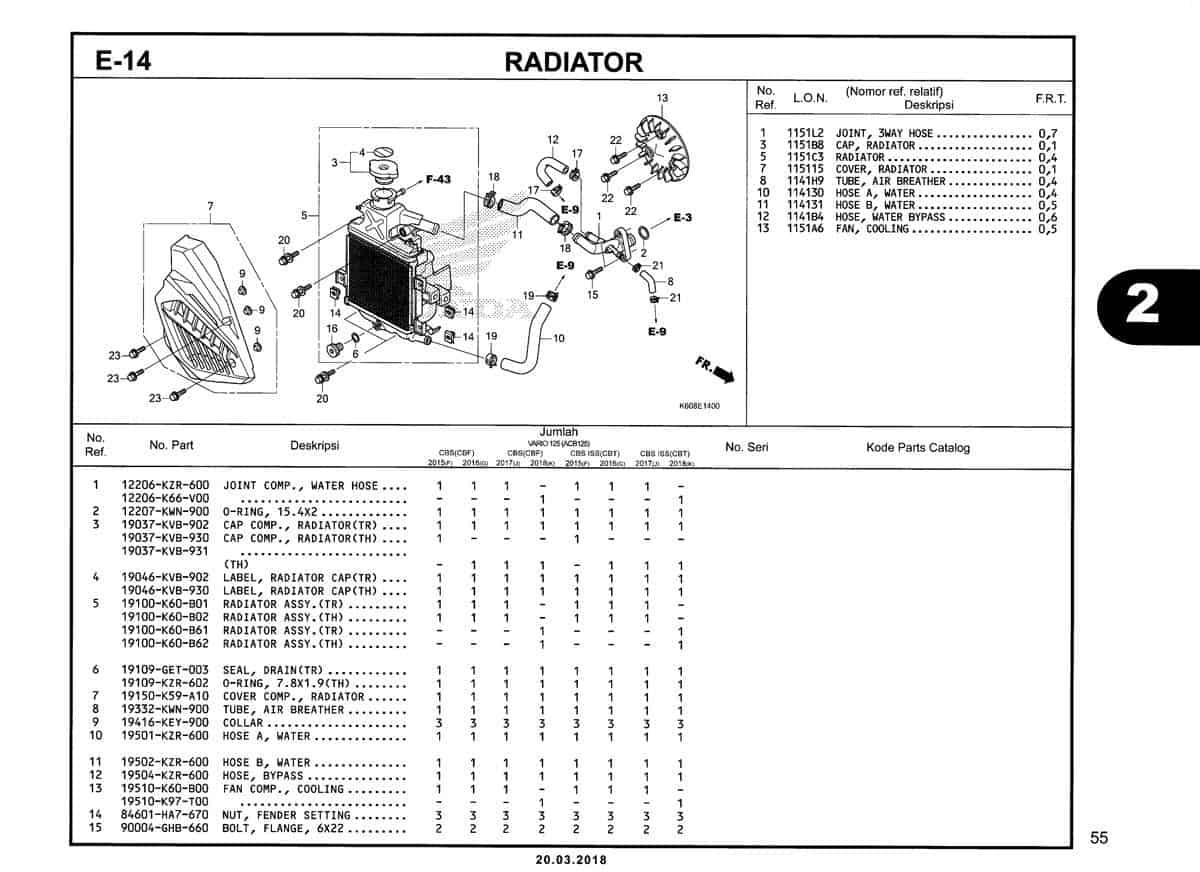 E-14-Radiator-Katalog-New-Vario-125-K60R