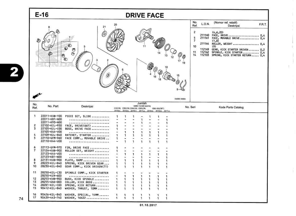 E-16-Drive-Face-Katalog-New-Vario-110
