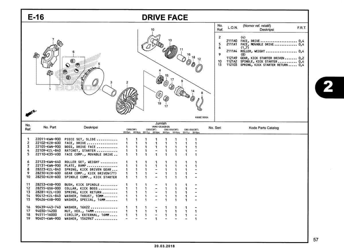 E-16-Drive-Face-Katalog-New-Vario-125-K60R