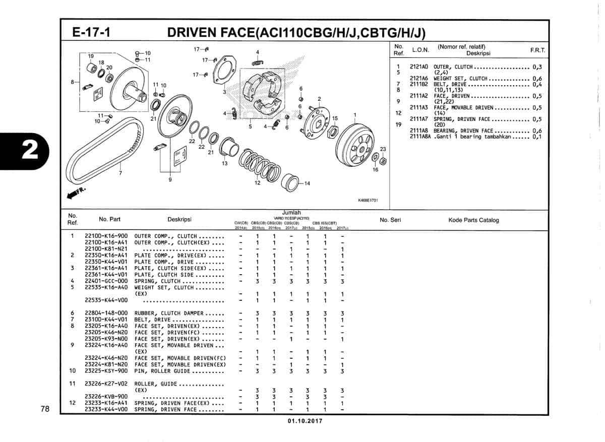 E-17-1-Driven-Face-(ACI110CBG/H/J,CBTG/H/J)-Katalog-New-Vario-110