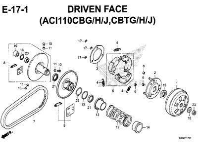E-17-1-Driven-Face-(ACI110CBG/H/J,CBTG/H/J)-New-Vario-110