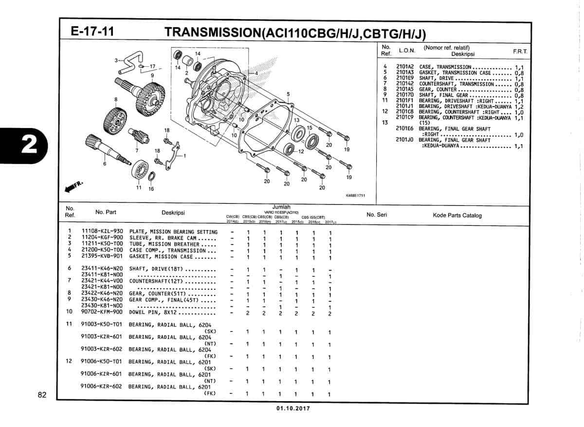 E-17-11-Transmission-(ACI110CBG/H/J,CBTG/H/J)-Katalog-New-Vario-110