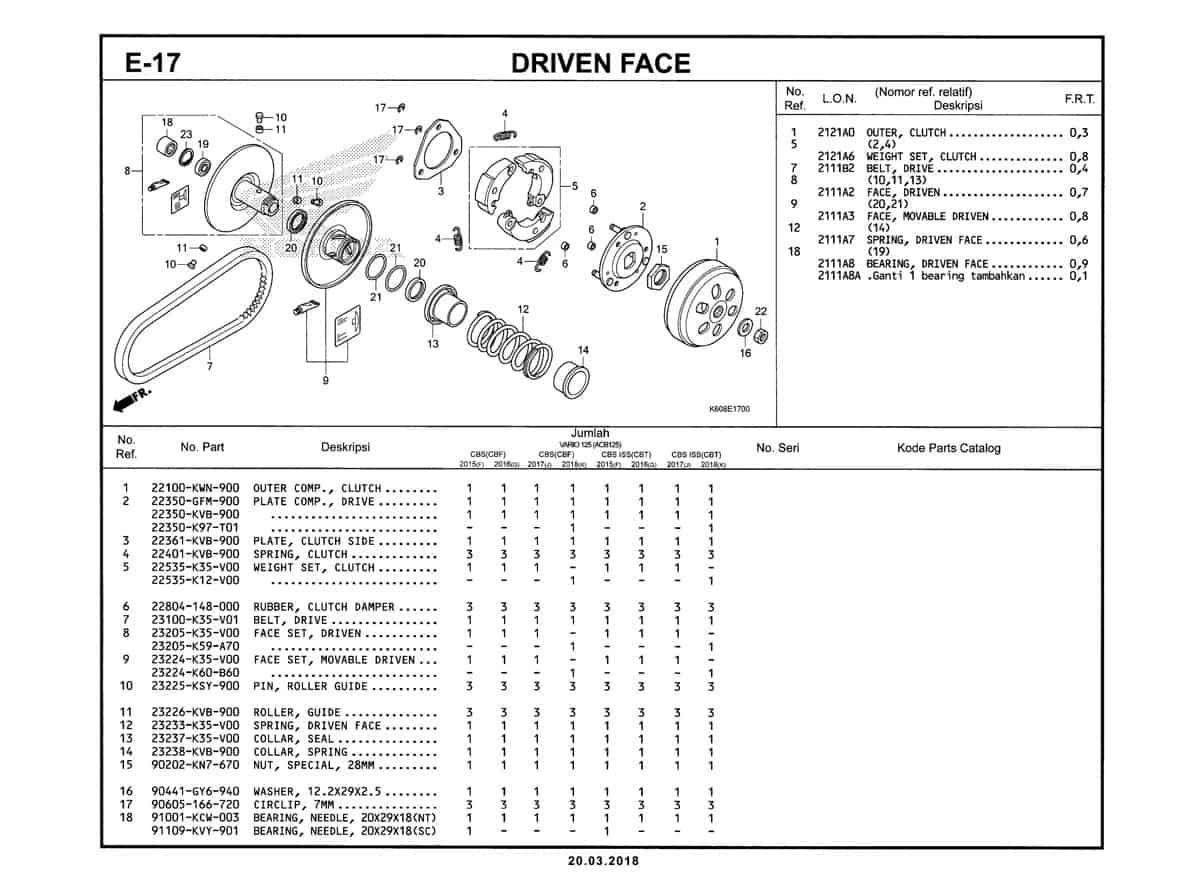 E-17-a-Driven-Face-Katalog-New-Vario-125-K60R