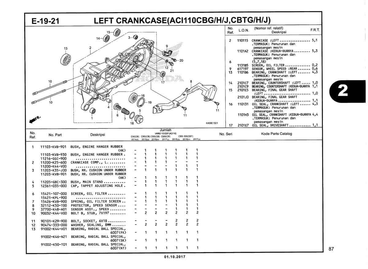 E-19-21-Left-Crankcase-(ACI110CBG/H/J,CBTG/H/J)-Katalog-New-Vario-110