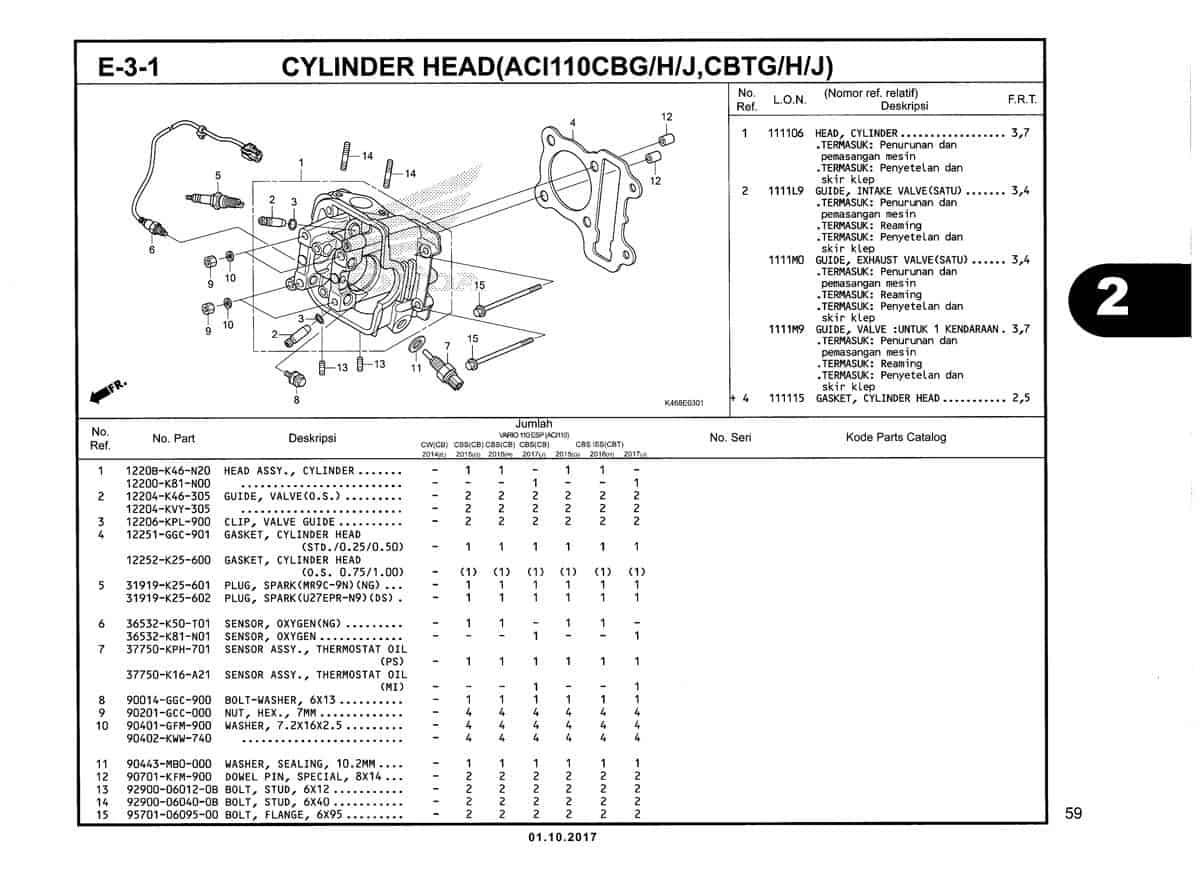 E-3-1-Cylinder-Head-(ACI110CBG/H/J,CBTG/H/J)-Katalog-New-Vario-110