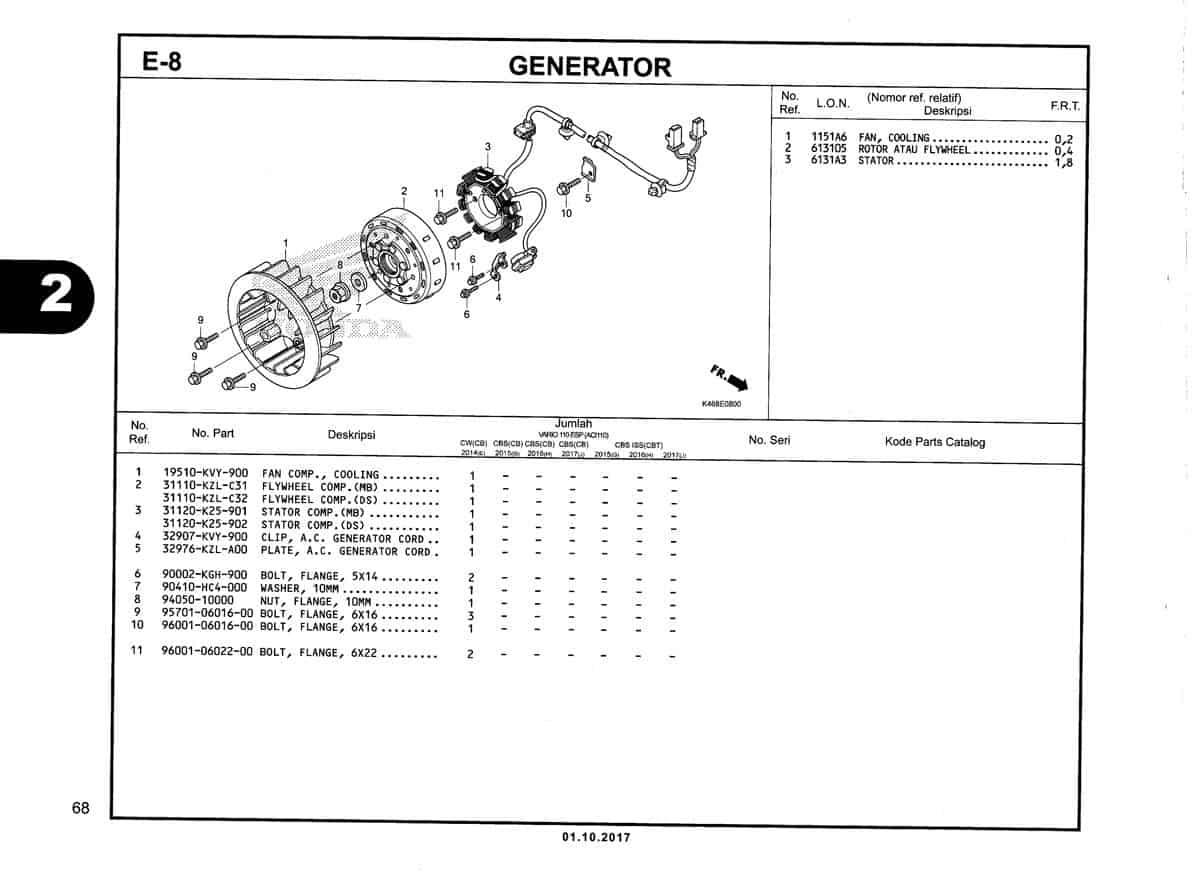 E-8-Generator-Katalog-New-Vario-110