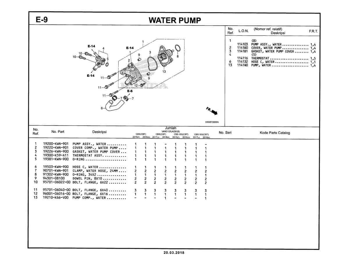 E-9-Water-Pump-Katalog-New-Vario-125-K60R