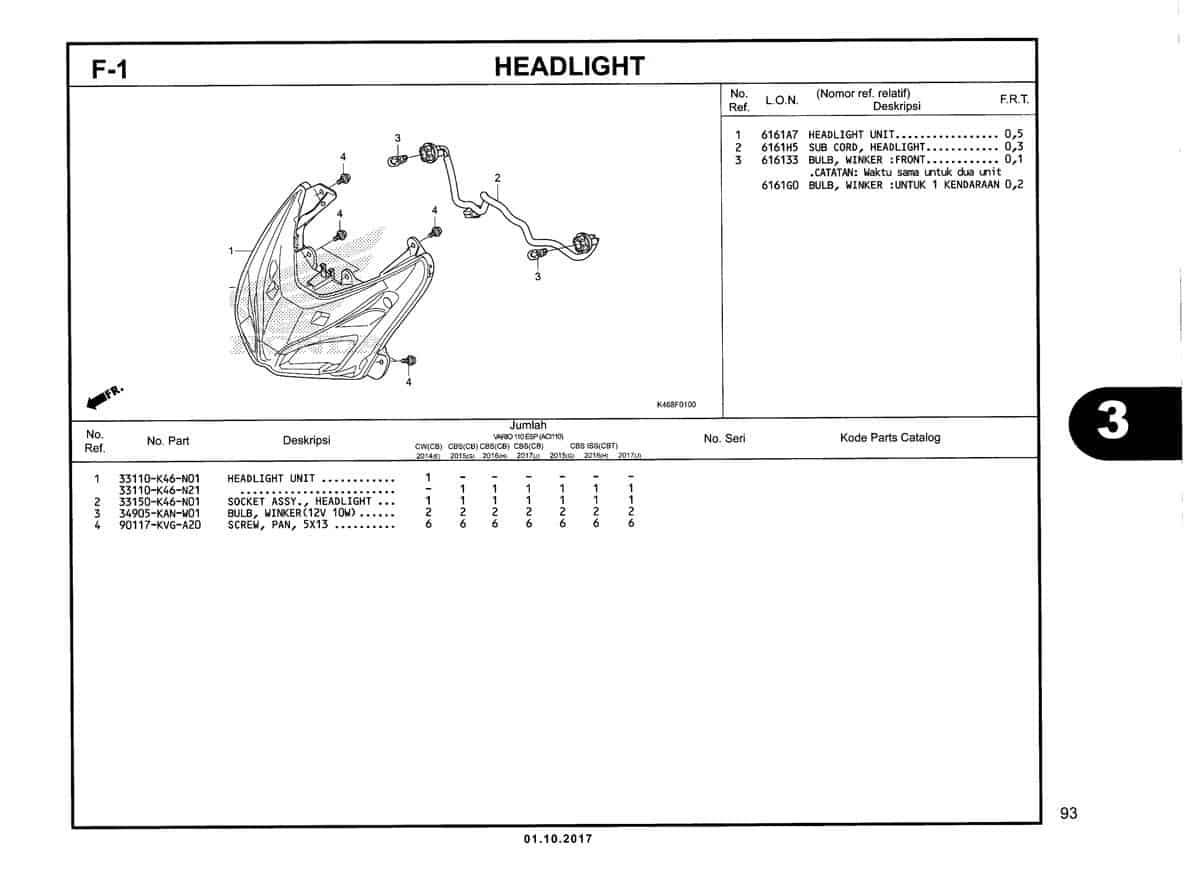 F-1-Headlight-Katalog-New-Vario-110
