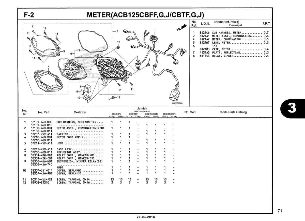 F-2-Meter-(ACB125CBFF,G,J-CBTF,G,J)-Katalog-New-Vario-125-K60R