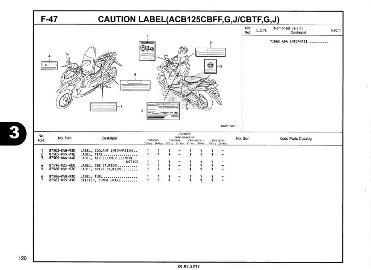 F-47-Caution-Label(ACB125CBFF,G,J-CBTF,G,J)-Katalog-New-Vario-125-K60R