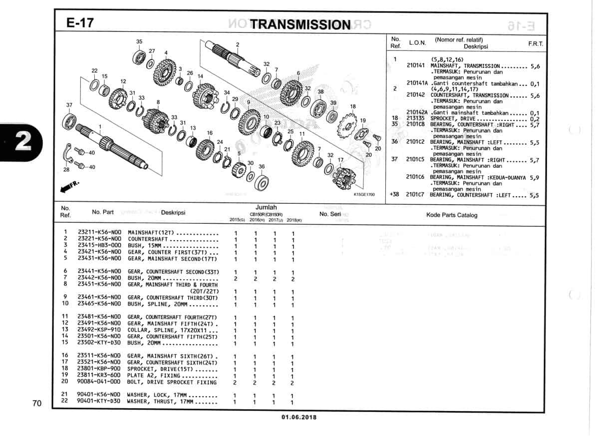 E-17-Transmission-Katalog-New-CB150R