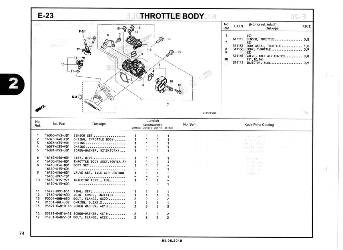 E-23-Throttle-Body-Katalog-New-CB150R