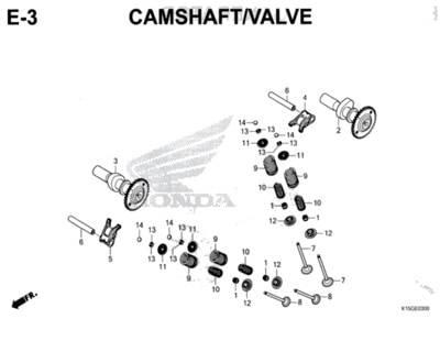 E3 – Camshaft/Valve – Katalog Honda New CB150R StreetFire K15M