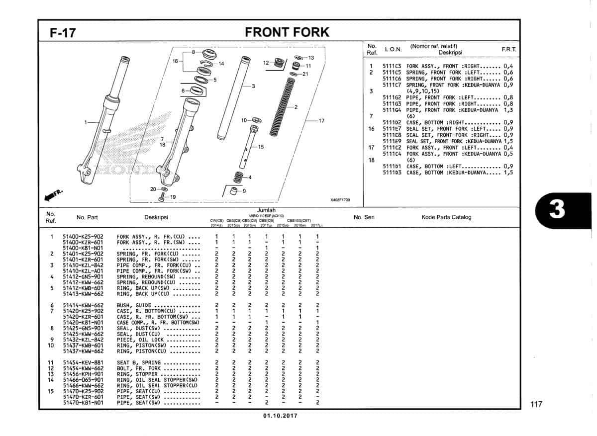 F-17-Front-Fork-Katalog-New-Vario-110