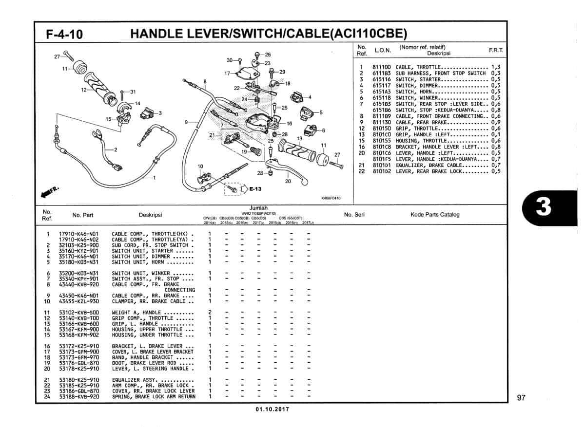 F-4-10-Handle-Lever-Switch-Cable-(ACI110CBE)-Katalog-New-Vario-110