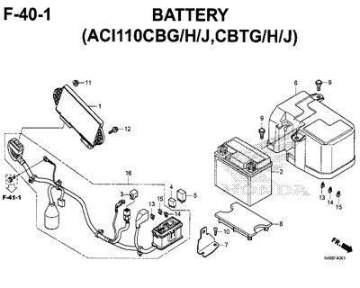 F40-1 – Battery (ACI110CBG/H/J,CBTG/H/J) – Katalog Honda New Vario 110