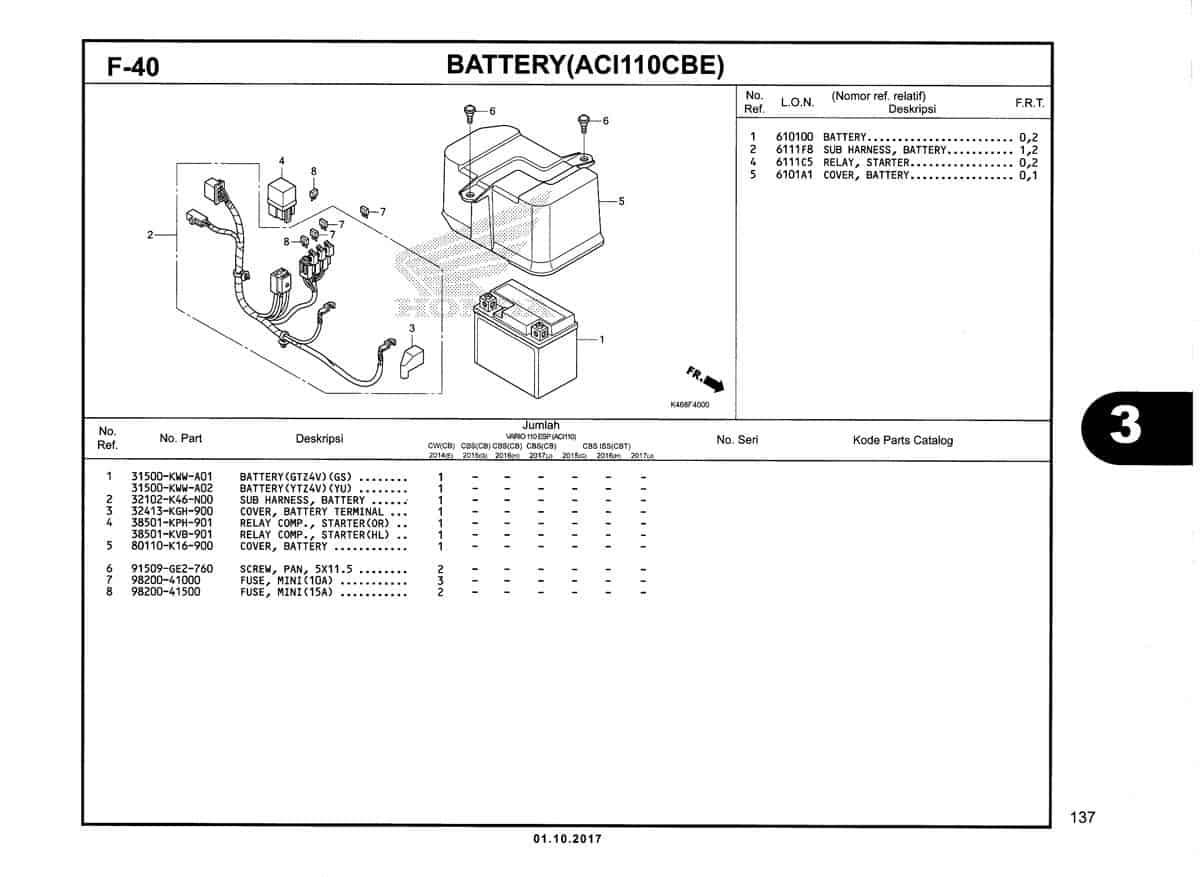 F-40-Battery-(ACI110CBE)-Katalog-New-Vario-110