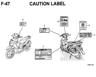 F47 – Caution Label – Katalog Honda New Vario 110
