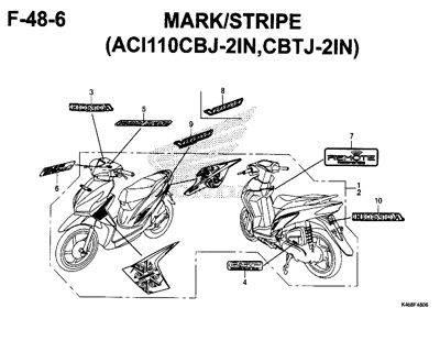 F48-6 – Mark/Stripe (ACI110CBJ-2IN,CBTJ-2IN) – Katalog Honda New Vario 110