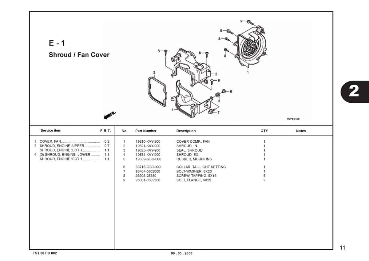 E-1-Shroud-Fan-Cover-Katalog-BeAT-Karbu