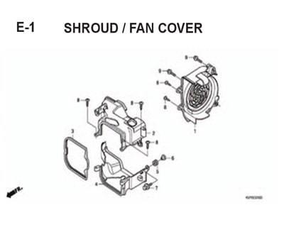 E1 – Shroud/Fan Cover – Katalog Honda BeAT Karbu KVY