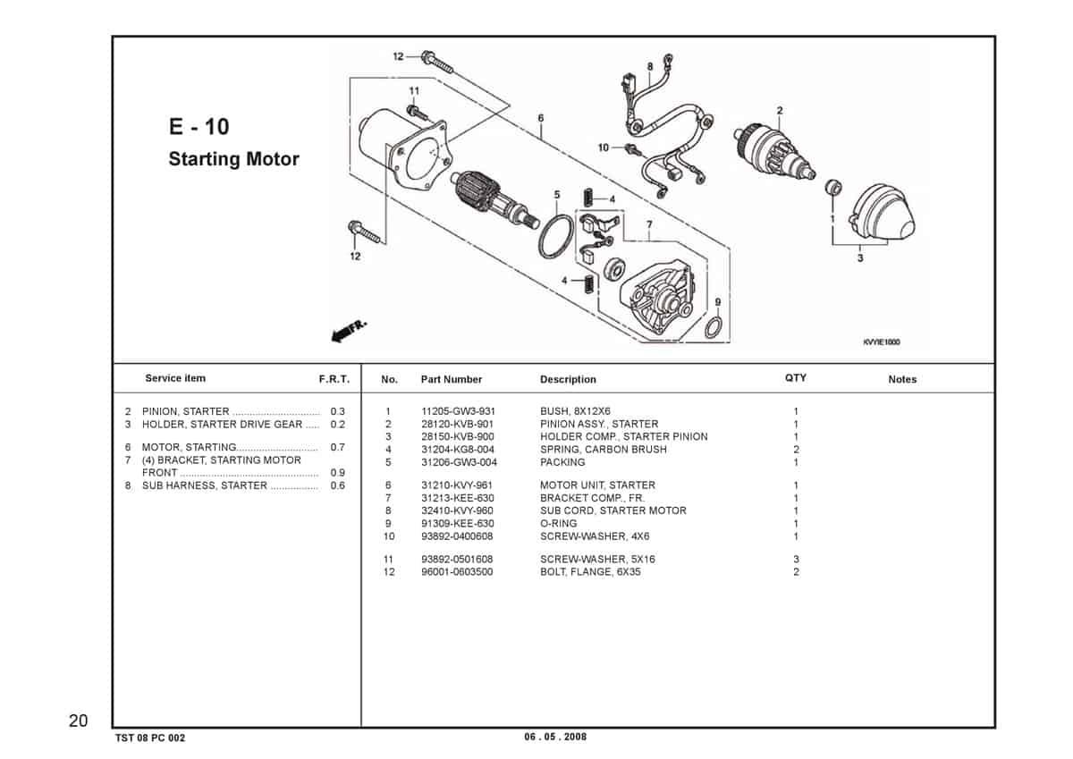 E-10-Starting-Motor-Katalog-BeAT-Karbu