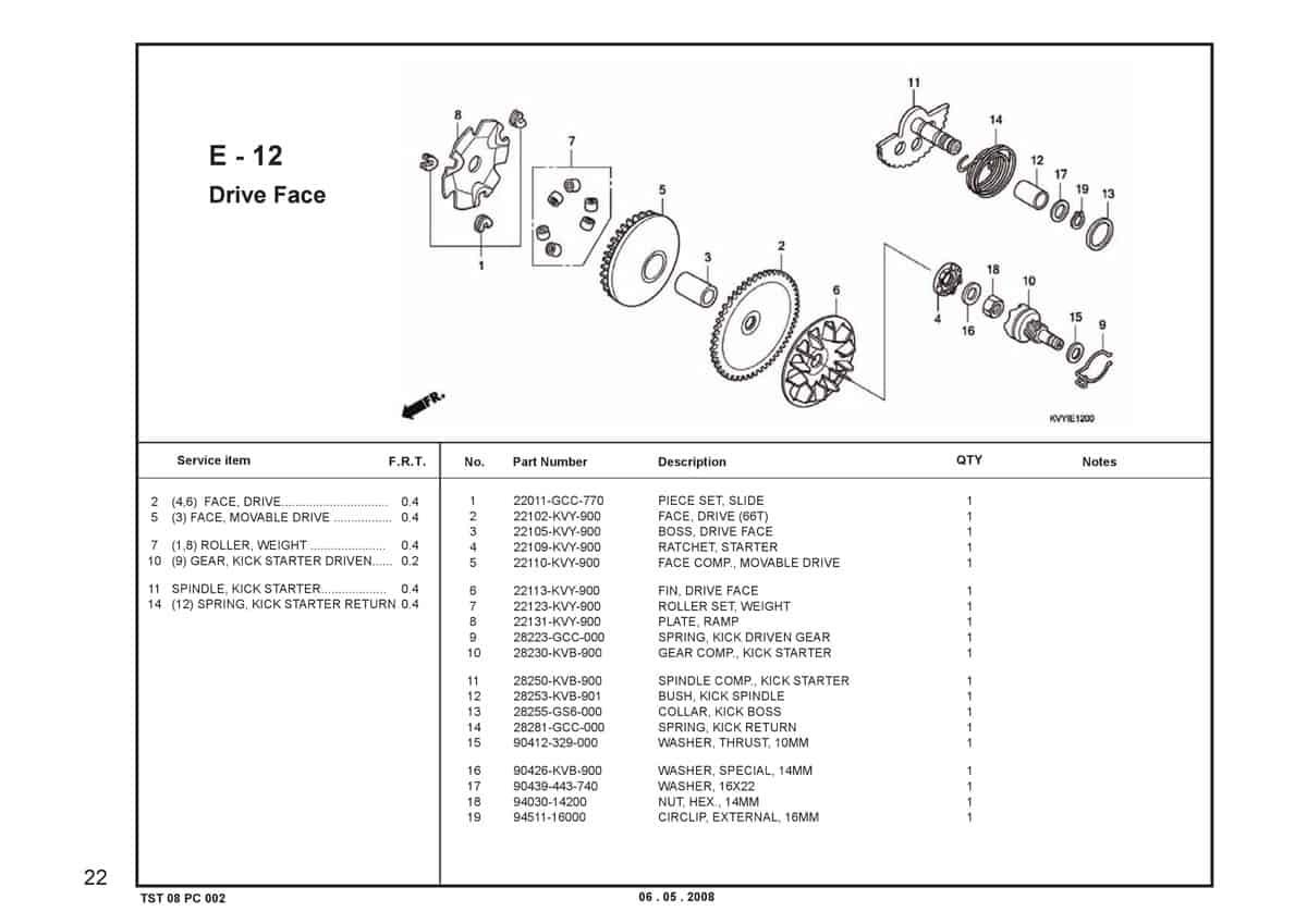 E-12-Drive-Face-Katalog-BeAT-Karbu