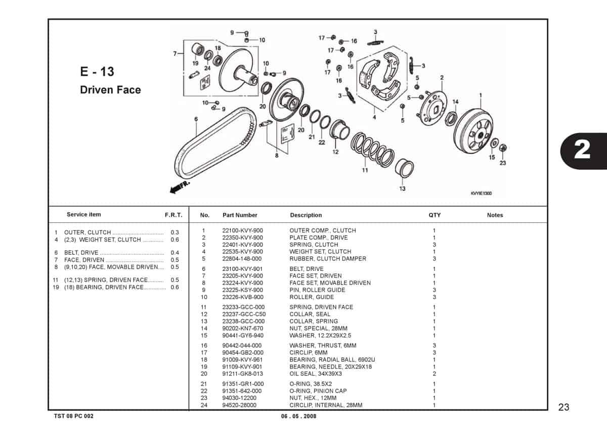 E-13-Driven-Face-Katalog-BeAT-Karbu